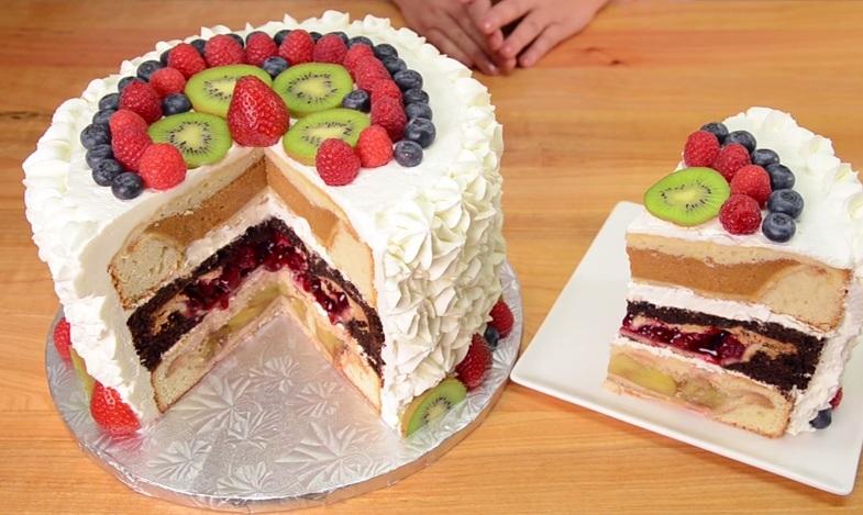 Kết quả hình ảnh cho cách làm bánh sinh nhật