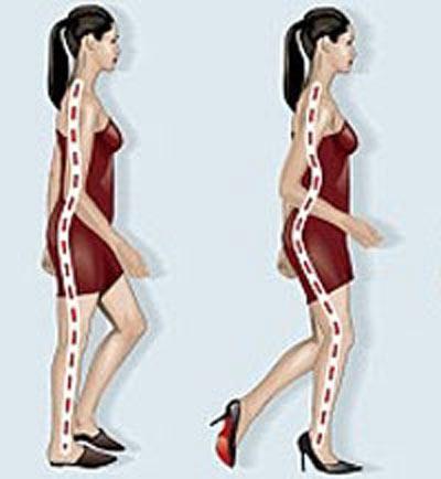 Tác động của giày cao gót lên cơ thể