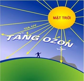 Công dụng thần kì của khí ozone